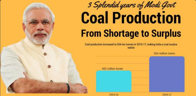Modi coal production