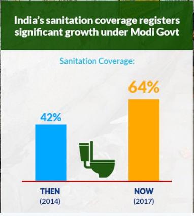 Modi sanitation Scheme