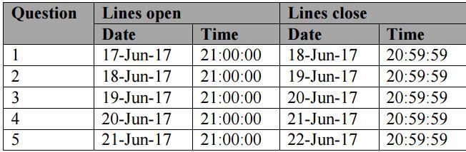kaun banega crorepati registration dates