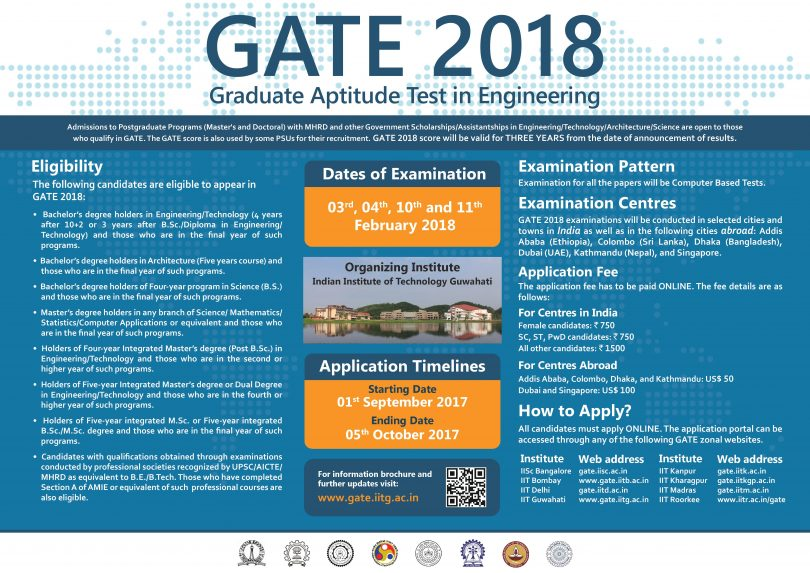 GATE 2018 application fee, eligibility, exam date, how to apply