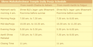 Shree Mahakaleshwer temple timing puja