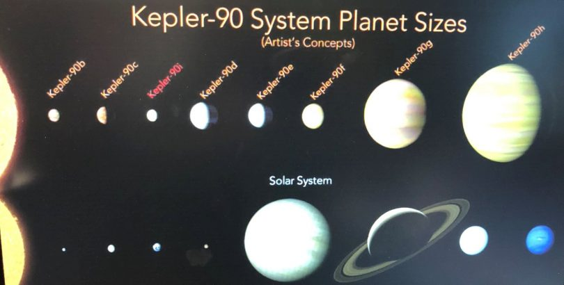 Google and NASA scientist discovers two new planets in solar system