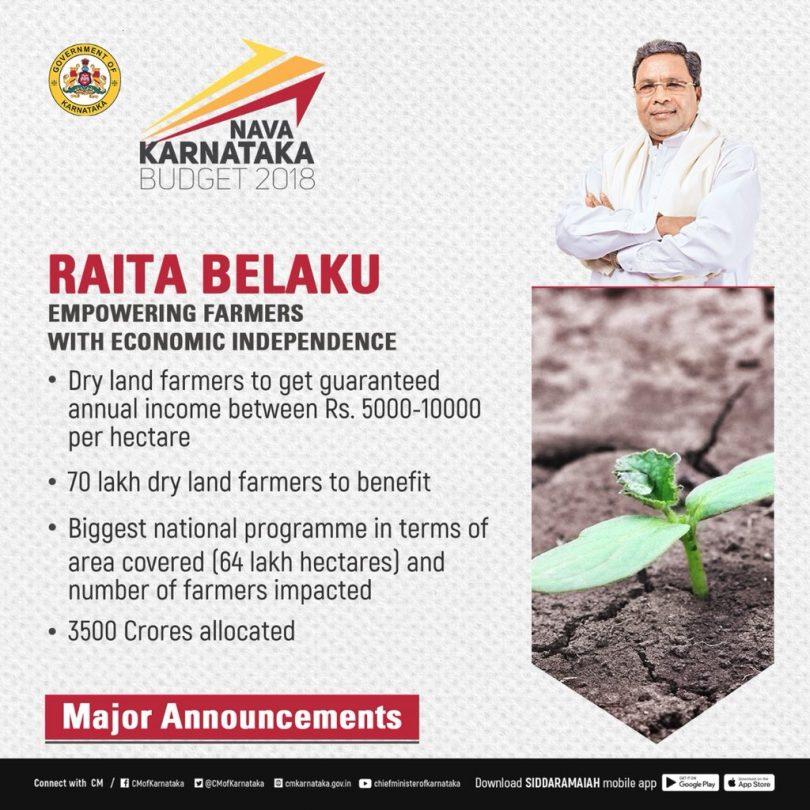 Karnataka budget, focuses on Agriculture, education of girls