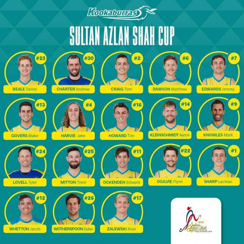 Teamwise Full squad list for Sultan Azlan Shah Cup 2018, Updates and Fixtures