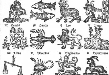 Holi Horoscope 2018 : different zodiac sign
