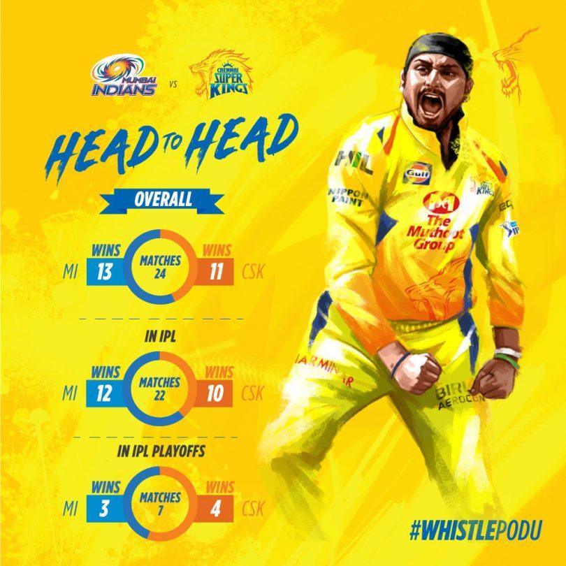 IPL 2018 match Preview: Chennai Super Kings Vs Mumbai Indians