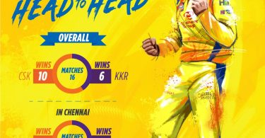 Kolkata Knight Riders vs Chennai Super Kings Match Preview, Chris Lynn is a big tension for CSK