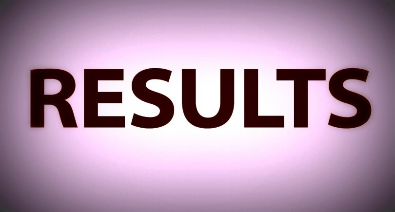 TS ICET Results 2018 announced at Icet.tsche.ac.in