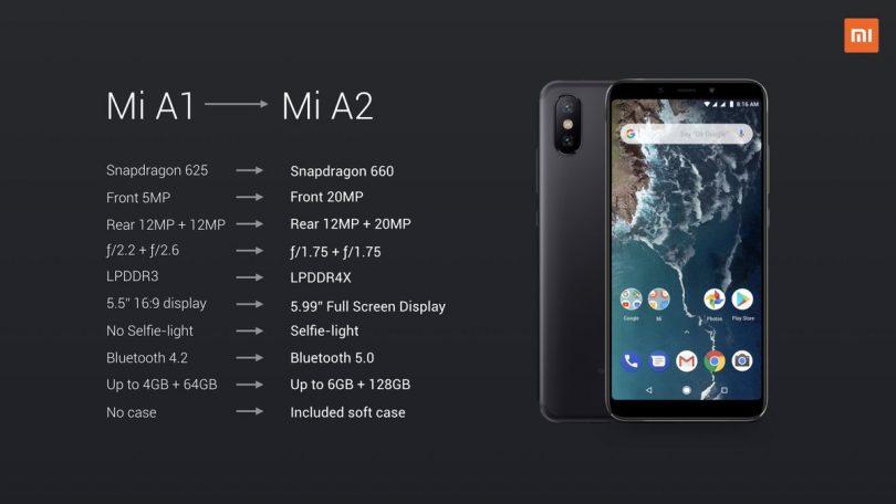 Xiaomi launches Xiaomi Mi A2 and Xiaomi Mi A2 Lite