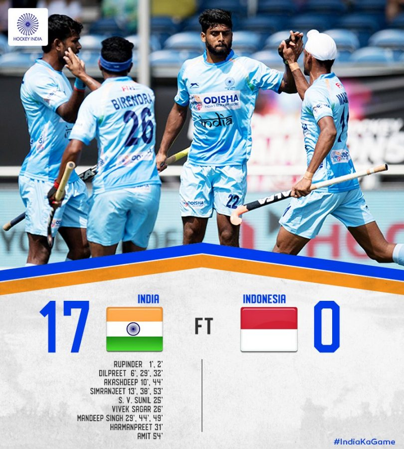 Asian Games 2018; India beat Indonesia by 17-0, registered a historical win