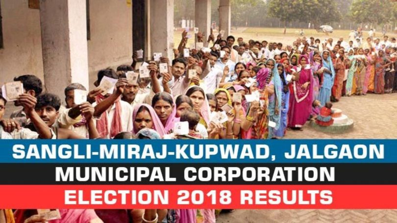 Sangli-Miraj-Kupwad and Jalgaon Election Results: Full Party Wise winning candidate list is here