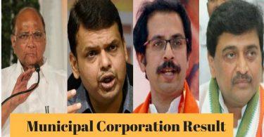 Maharashtra Municipal Election Results 2018: Party-wise Full Winner List of Jalgaon Polls