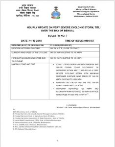 IMD Issued Notice